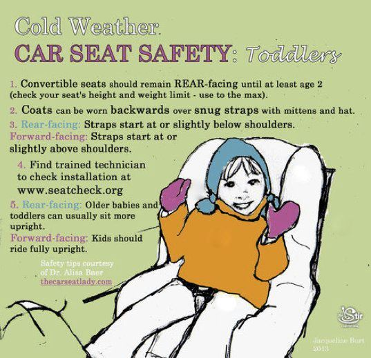 Winter Car Seat Safety Tips @DinkerGiggles